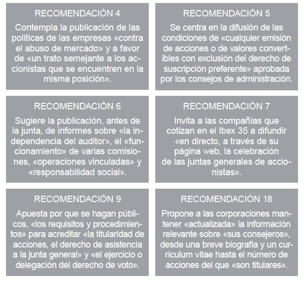Recomendaciones_CNMV