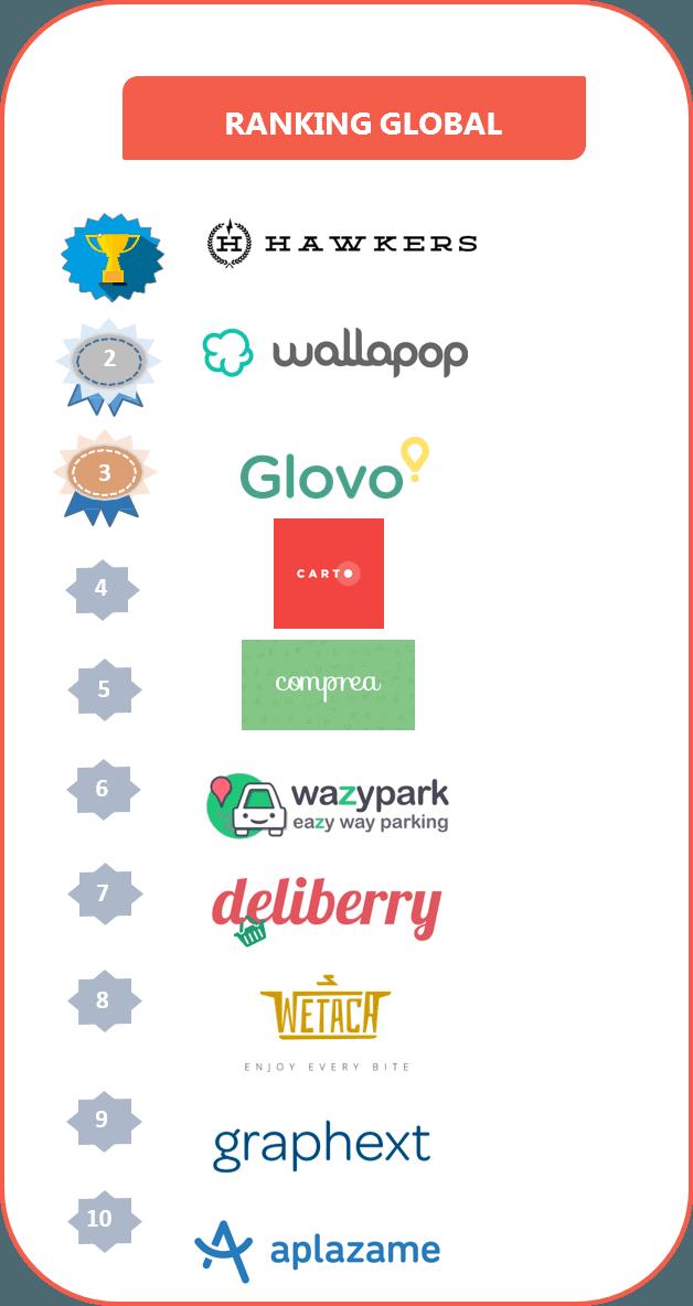 startups_1
